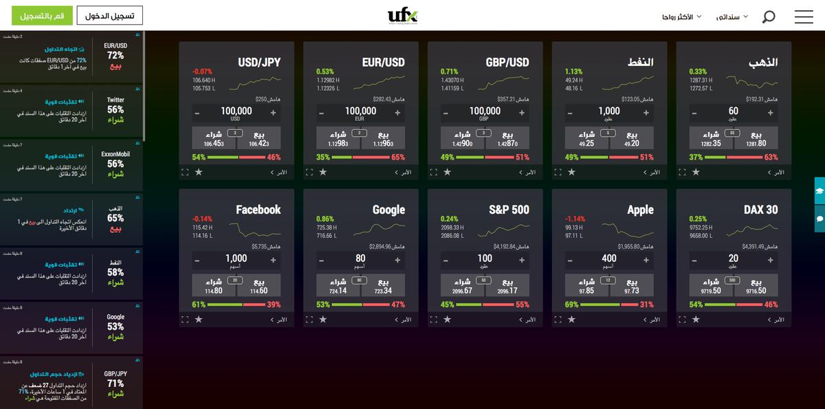 ufx-review-platform